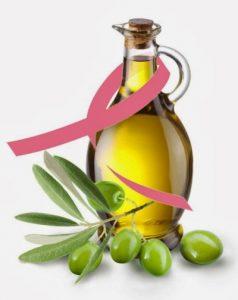 Propiedades del aceite de oliva frente al cancer
